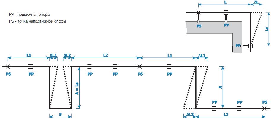 Схема трубопровода с