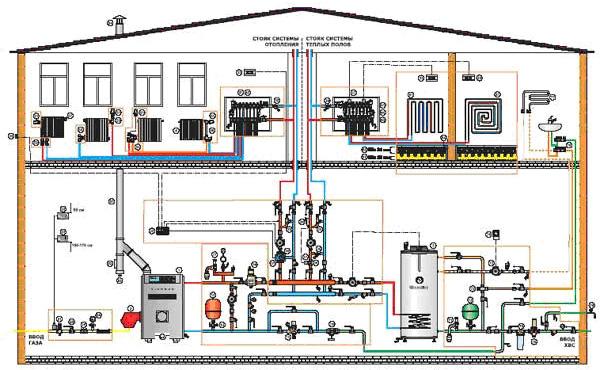 Проект системы автономного отопления частного дома