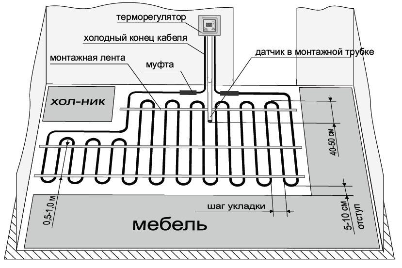 Пример монтажа нагревательного кабеля теплого пола.