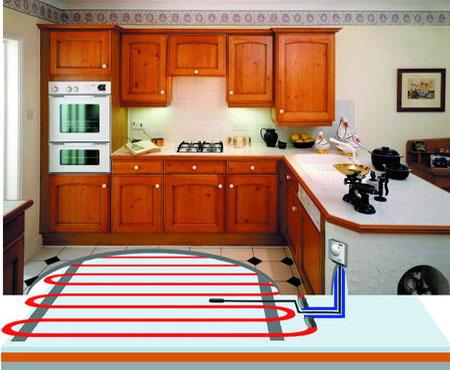 Теплый пол на кухне