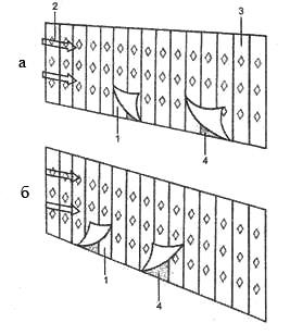 Наклейка обоев: а. правильная; б. неправильная; 1. перекрытие стыка; 2. направление света; 3. обои; 4. штукатурка