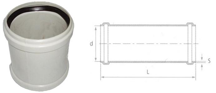 Виды труб ПВХ и их применение | Строительный портал