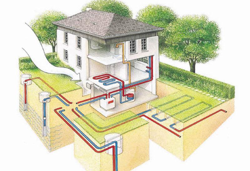 Основные принципы проектирования пассивного дома.