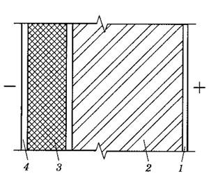 Структура утепленої стіни