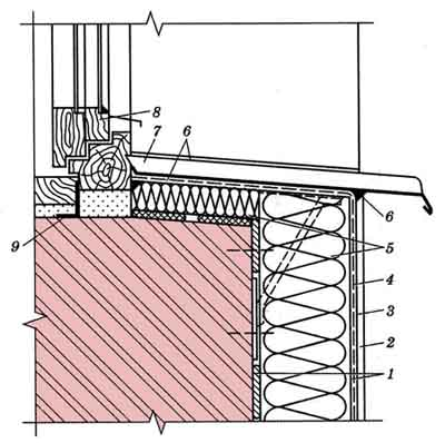 Устройство теплоизоляции, утепление стен ibud.ua.