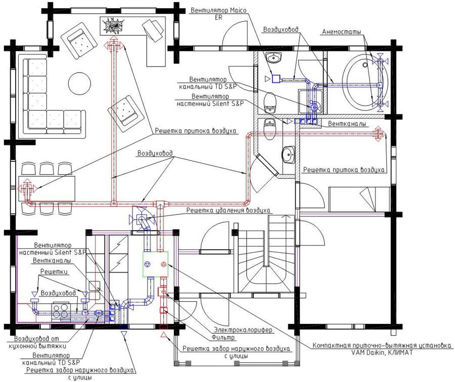 Схема вентиляции дома является