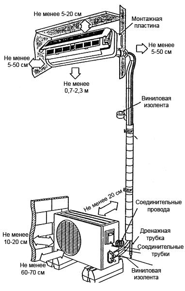 Схема монтажа внутреннего и