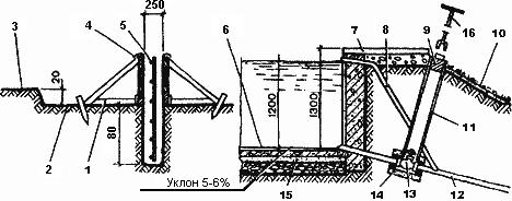Схема устройства бассейна и технология выполнения работ: 1. опалубка; 2...