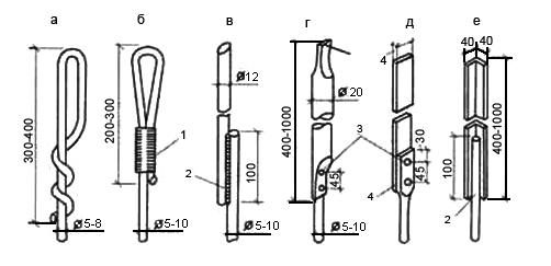 Верхній кінець громовідводу а, б. сталевий дріт; в. прутка; г. водопровідна труба; д, е. сталева смужка і куточок; 1.пропаяний бандаж; 2. зварювання; 3. заклепки